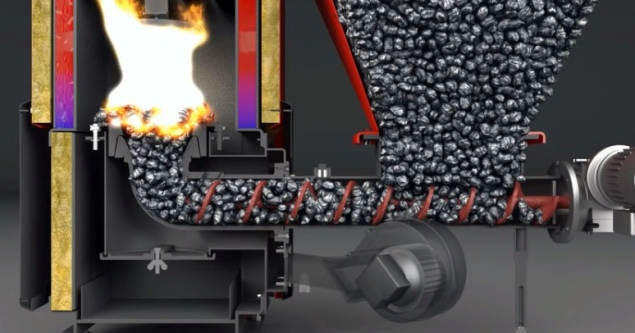 Транспортер шнековый для котла техника безопасности при работе на ленточном конвейере